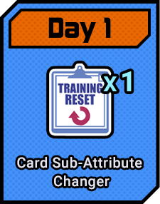 Day1 Card Sub-Attribute Changer